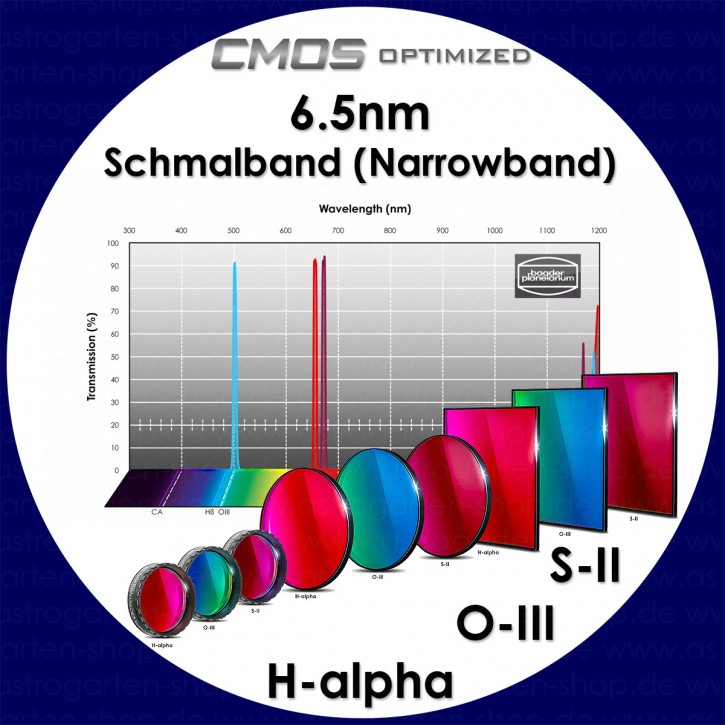 Baader H-alpha / O-III / S-II 6.5nm Schmalband (Narrowband) Filter - CMOS optimiert