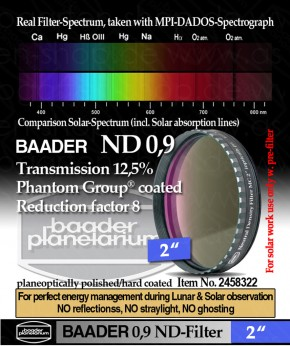 "Baader ND 0,9 Filter 2"""