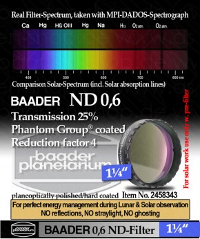 Baader ND 0,6 Filter 1¼""