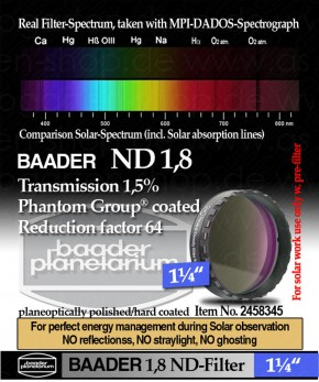 "Baader ND 1,8 Filter 1¼"""