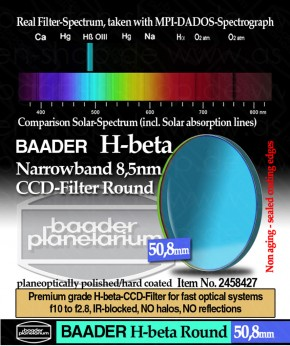 Baader H-beta 8.5nm CCD Filter 50.8mm Rund