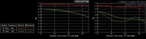 Vixen VSD100 F3.8 SD-Apochromat