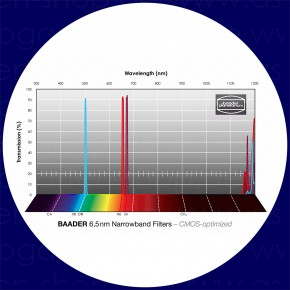 Baader H-alpha / O-III / S-II 6.5nm Schmalband (Narrowband) Filtersatz 36mm - CMOS optimiert