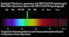 """Baader Solar Continuum Filter 2"""""""
