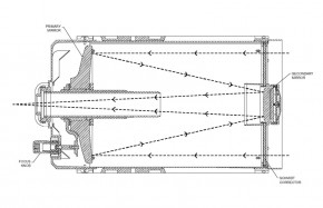 Celestron C11 XLT Optik/Tubus mit CGE/M-Prismenschiene