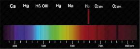 Baader Ultra-Narrowband 3.5nm H-alpha CCD-Filter 31mm